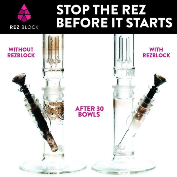 420 Science RezBlock
